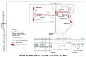 Образец проекта системы отопления