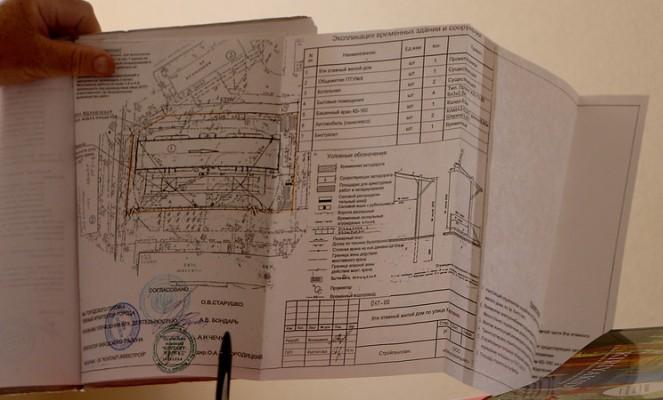Содержание выкопировки плана земельного участка
