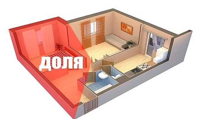 Доля в квартире