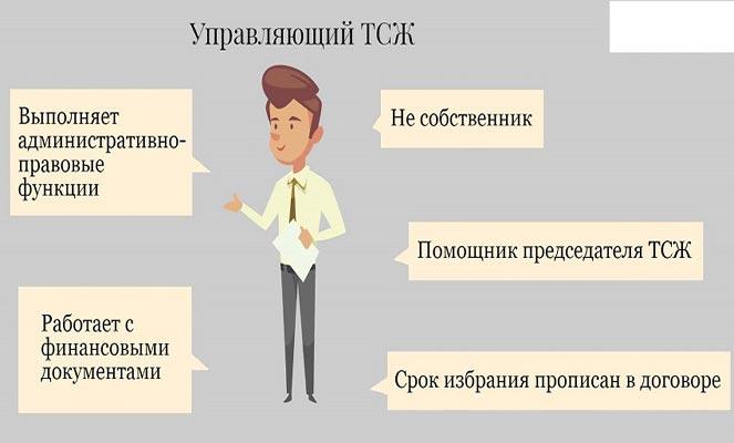 Управляющий ТСЖ