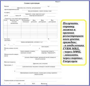 Сведения о зарегистрированных на жилплощади лица