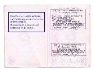 Штамп о регистрации по месту жительства в паспорте
