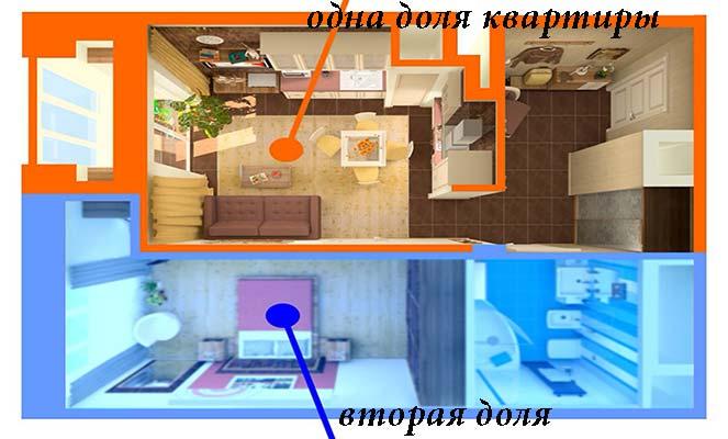 Доли квартиры