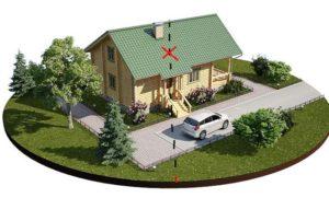 Прекращение долевой собственности на дом и участок